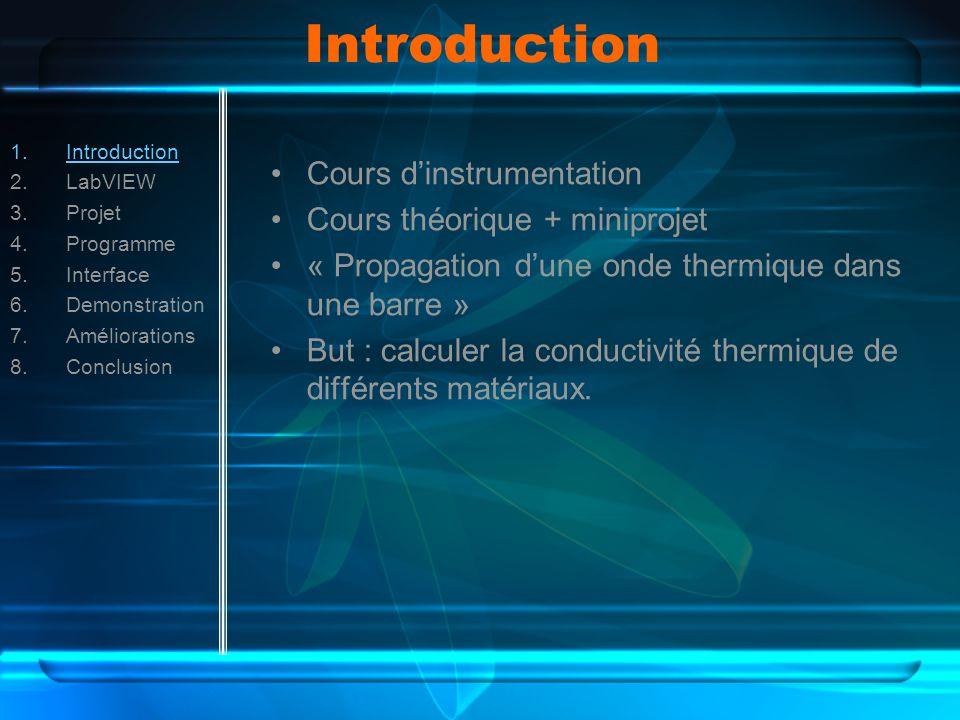 Introduction 1.Introduction 2.LabVIEW 3.Projet 4.Programme 5.Interface 6.Demonstration 7.Améliorations 8.Conclusion Cours dinstrumentation Cours théorique + miniprojet « Propagation dune onde thermique dans une barre » But : calculer la conductivité thermique de différents matériaux.