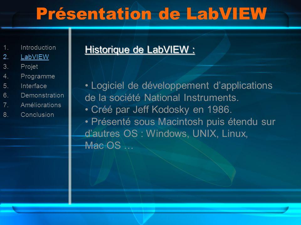 Présentation de LabVIEW 1.Introduction 2.LabVIEW 3.Projet 4.Programme 5.Interface 6.Demonstration 7.Améliorations 8.Conclusion Historique de LabVIEW : Logiciel de développement dapplications de la société National Instruments.