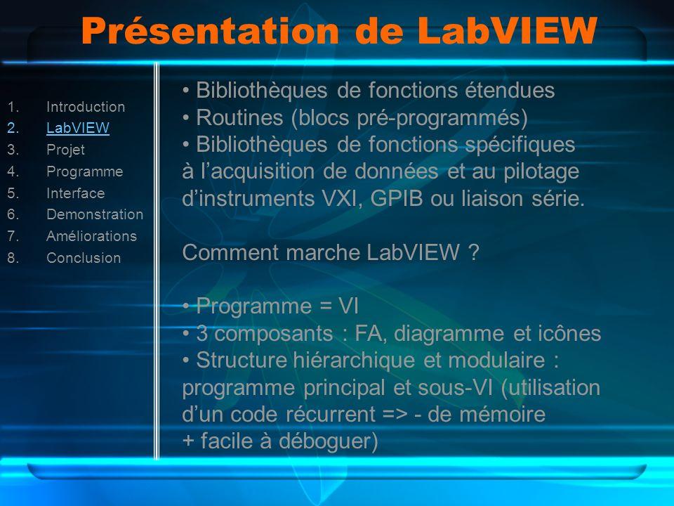 Présentation de LabVIEW 1.Introduction 2.LabVIEW 3.Projet 4.Programme 5.Interface 6.Demonstration 7.Améliorations 8.Conclusion Bibliothèques de fonctions étendues Routines (blocs pré-programmés) Bibliothèques de fonctions spécifiques à lacquisition de données et au pilotage dinstruments VXI, GPIB ou liaison série.