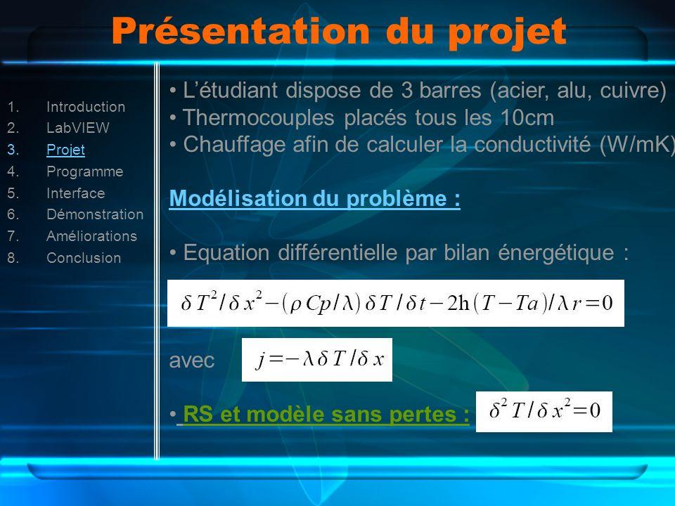 Présentation du projet 1.Introduction 2.LabVIEW 3.Projet 4.Programme 5.Interface 6.Démonstration 7.Améliorations 8.Conclusion Létudiant dispose de 3 barres (acier, alu, cuivre) Thermocouples placés tous les 10cm Chauffage afin de calculer la conductivité (W/mK) Modélisation du problème : Equation différentielle par bilan énergétique : avec RS et modèle sans pertes :