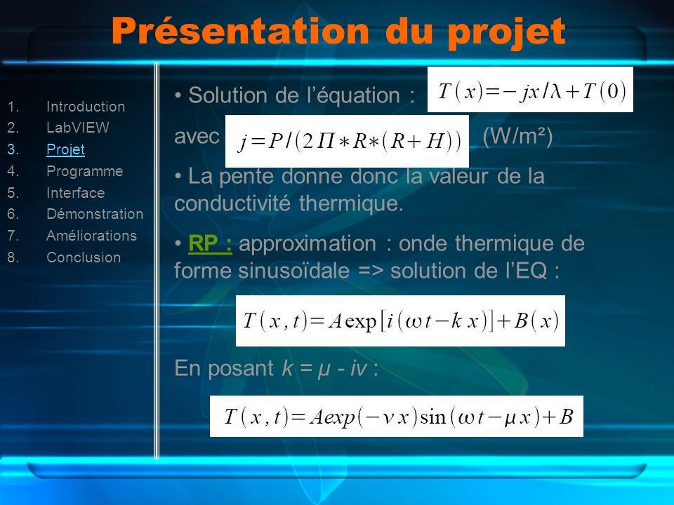 Présentation du projet 1.Introduction 2.LabVIEW 3.Projet 4.Programme 5.Interface 6.Démonstration 7.Améliorations 8.Conclusion Solution de léquation : avec (W/m²) La pente donne donc la valeur de la conductivité thermique.