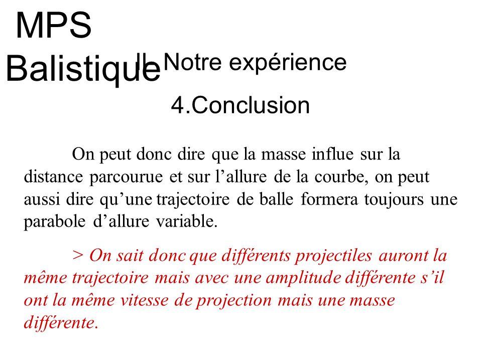 II- Notre expérience 4.Conclusion MPS Balistique On peut donc dire que la masse influe sur la distance parcourue et sur lallure de la courbe, on peut