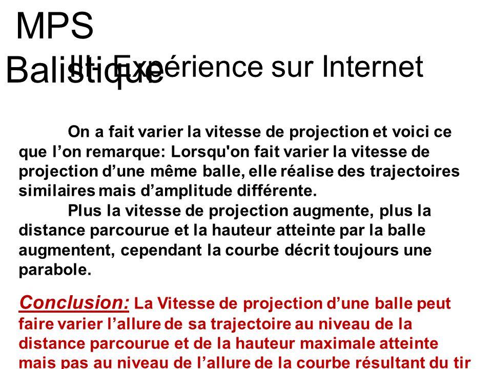 III- Expérience sur Internet MPS Balistique On a fait varier la vitesse de projection et voici ce que lon remarque: Lorsqu'on fait varier la vitesse d