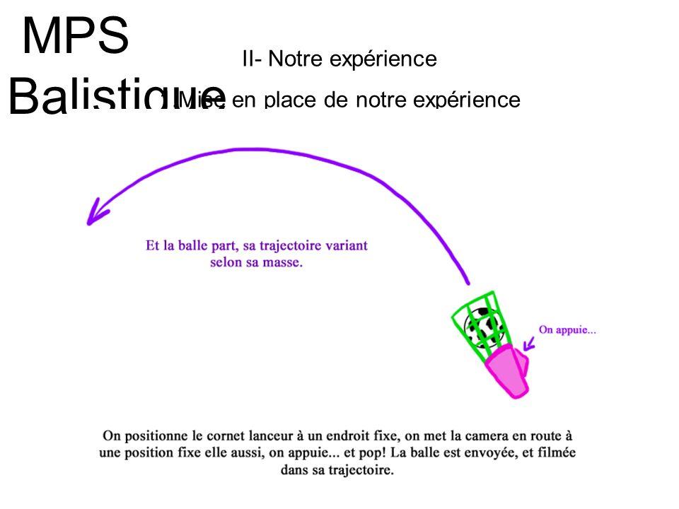 II- Notre expérience 1.Mise en place de notre expérience MPS Balistique