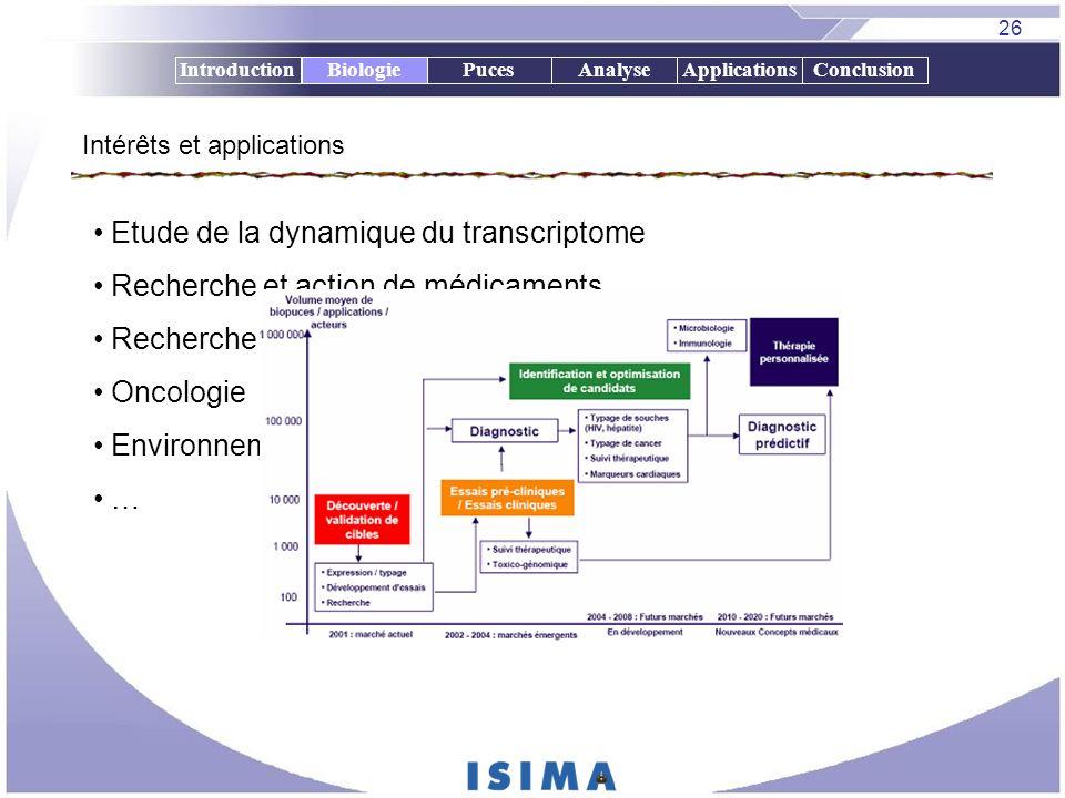 26 IntroductionBiologiePucesAnalyseApplicationsConclusion Intérêts et applications Biologie Etude de la dynamique du transcriptome Recherche et action