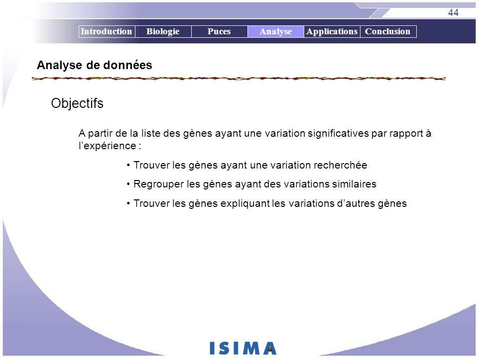 44 IntroductionBiologiePucesAnalyseApplicationsConclusionAnalyse Analyse de données Objectifs A partir de la liste des gènes ayant une variation signi