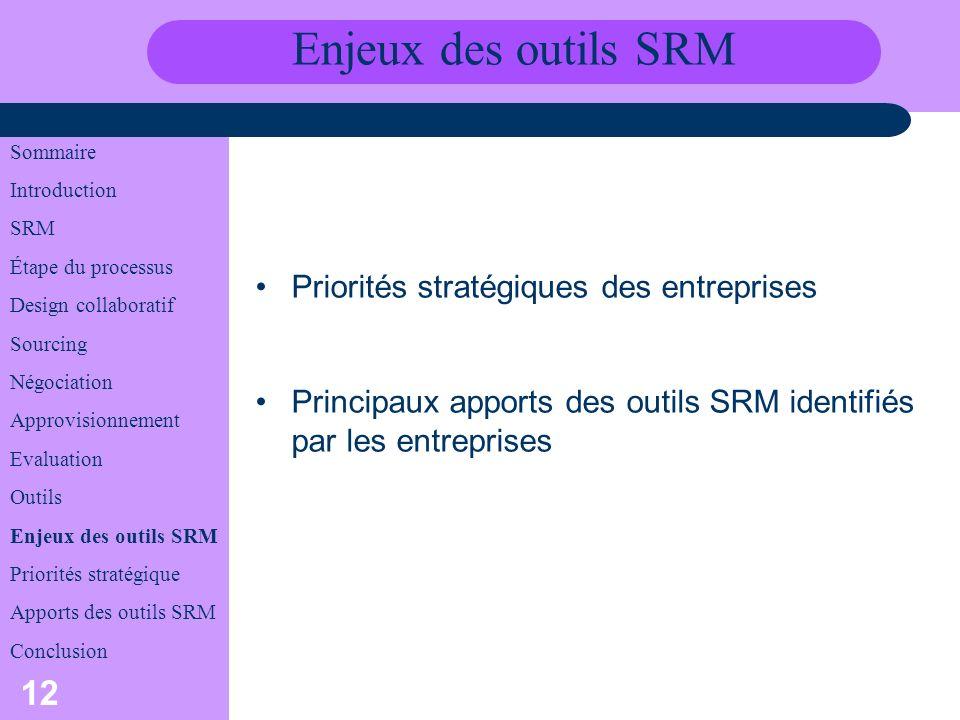 13 Deux priorités stratégiques en matière de SRM sont clairement identifiées Une analyse des enjeux SRM par secteur dactivité met en évidence des divergences dans les priorités stratégiques des différents secteurs dactivité.