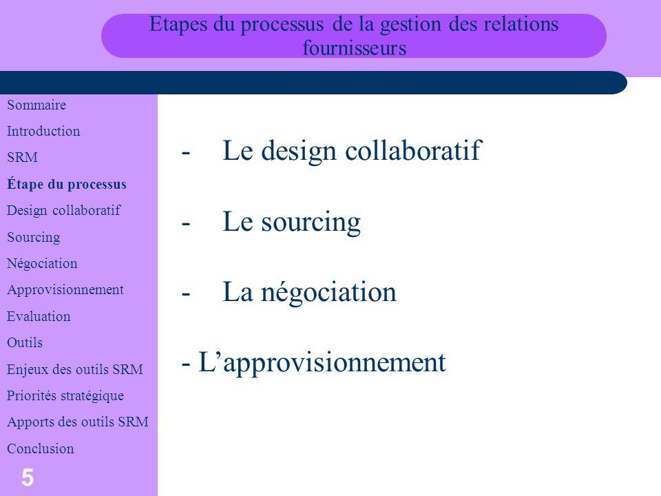 6 Le design collaboratif Que dois je acheter pour fabriquer mon produit de telle sorte que son coût de production devienne le plus bas possible .