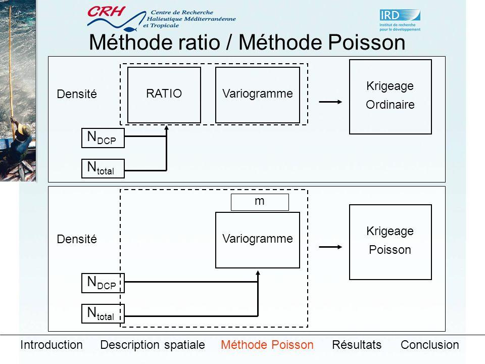 Méthode ratio / Méthode Poisson IntroductionDescription spatialeMéthode PoissonRésultatsConclusion N total N DCP RATIOVariogramme Krigeage Ordinaire Densité N total N DCP Variogramme Krigeage Poisson Densité m