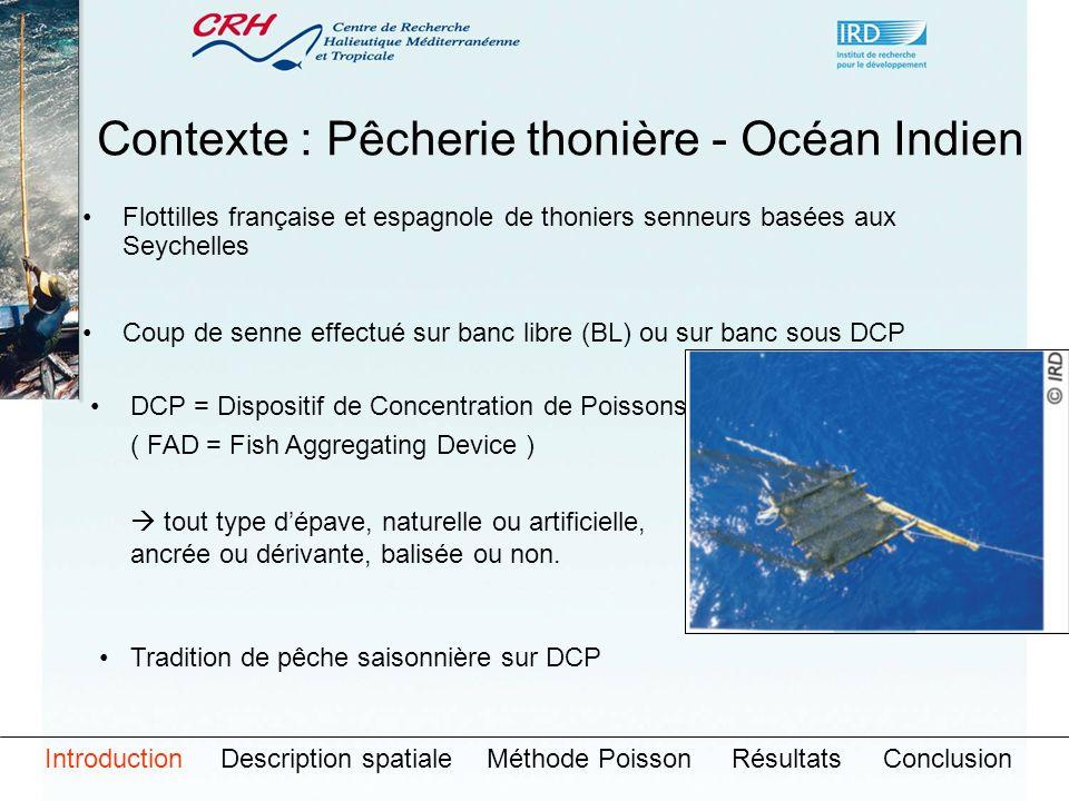 Contexte : Pêcherie thonière - Océan Indien Flottilles française et espagnole de thoniers senneurs basées aux Seychelles Coup de senne effectué sur ba