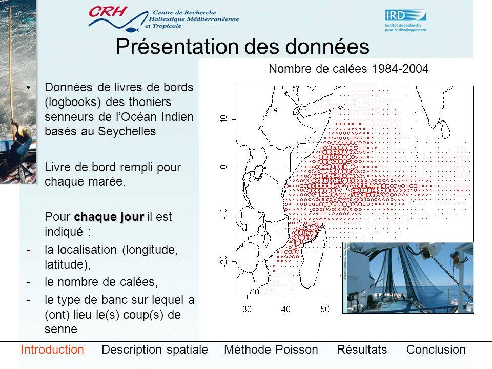 IntroductionDescription spatialeMéthode PoissonRésultatsConclusion Centres de gravité