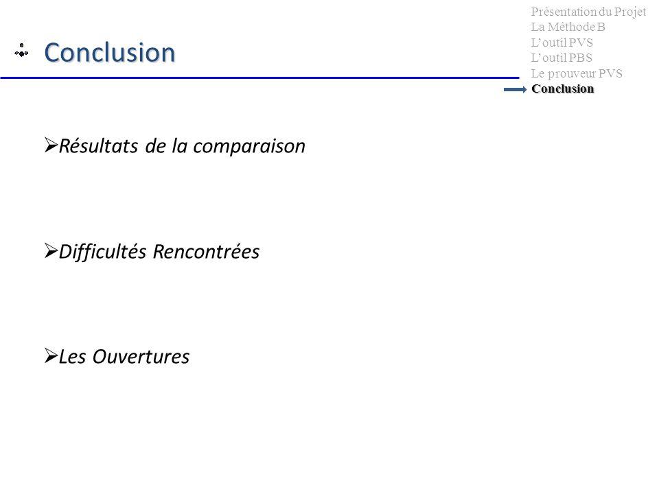 Conclusion Résultats de la comparaison Difficultés Rencontrées Les Ouvertures Conclusion Présentation du Projet La Méthode B Loutil PVS Loutil PBS Le
