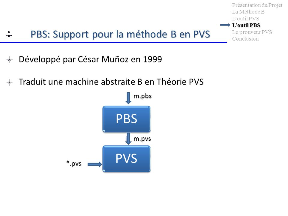 Une Machine PBS semblable à une machine abstraite B Loutil PBS Présentation du Projet La Méthode B Loutil PVS Loutil PBS Le prouveur PVS Conclusion OPERATIONS reset = value := 0 next = PRE `value < maxi THEN ANY val : nat WHERE `val value THEN value := val ENDANY END END counter counter [maxi:posnat]: MACHINE BEGIN PVS `IMPORTING finite_sets@top VARIABLES value : `nat INVARIANT `value <= maxi INITIALIZATION value := 0 PBS: Support pour la méthode B en PVS