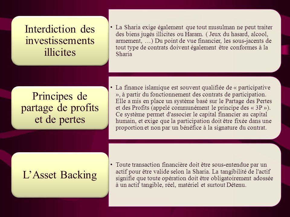 3) Principes de la finance islamique : tout avantage ou surplus perçu par l'un des contractants sans aucune contrepartie acceptable et légitime du poi