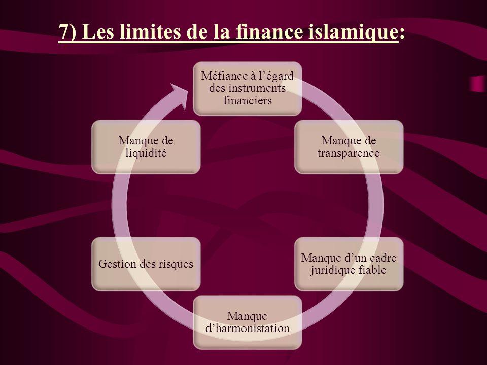 Sources financières des banques islamiques: Les dépôts: les banques islamiques assument tous les risques et les détendeurs de ces comptes ne perçoiven