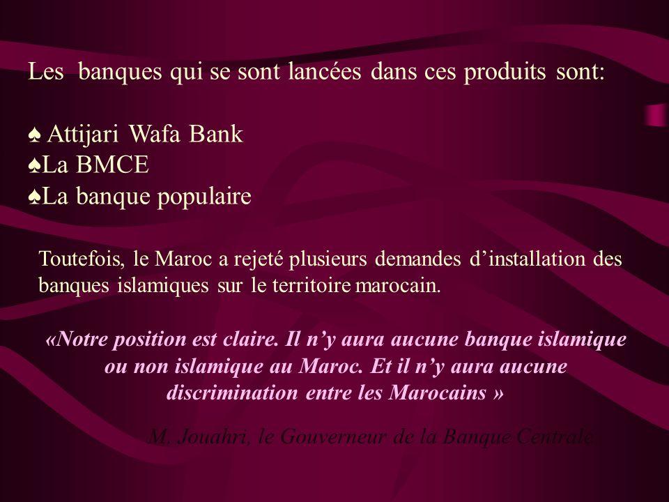 Les produits alternatifs au Maroc: Les trois produits financiers autorisés ne concernent que le financement et non les dépôts, et permettent aux clien
