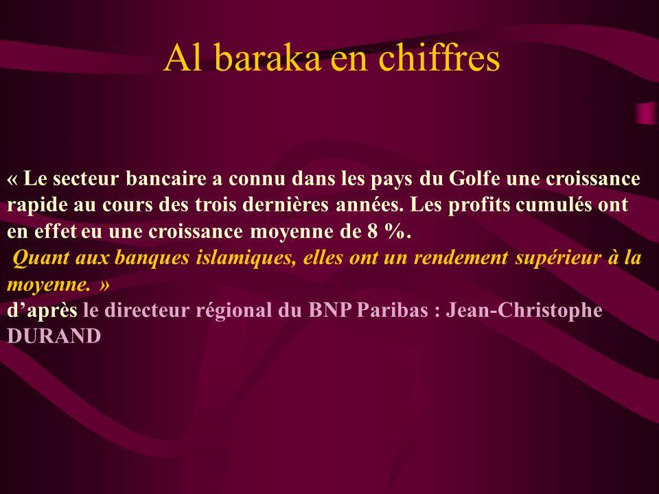 La Banque Al Baraka d'Algérie 1991 : Création de le Banque Al Baraka d'Algérie. 1995 : Stabilité et équilibre financier de la Banque. 1999 : Consolida