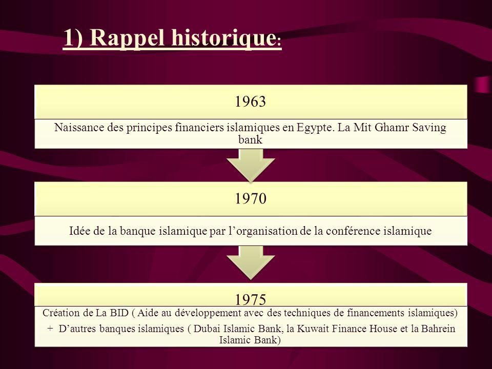I. Généralités: Finance Islamique