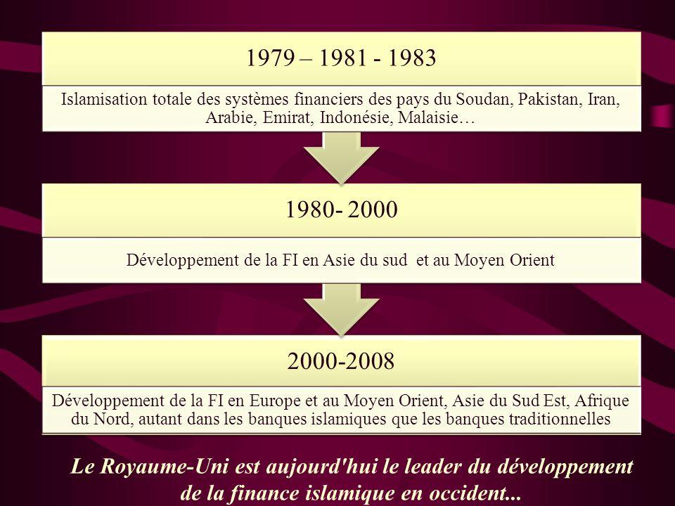 2000-2008 Développement de la FI en Europe et au Moyen Orient, Asie du Sud Est, Afrique du Nord, autant dans les banques islamiques que les banques traditionnelles 1980- 2000 Développement de la FI en Asie du sud et au Moyen Orient 1979 – 1981 - 1983 Islamisation totale des systèmes financiers des pays du Soudan, Pakistan, Iran, Arabie, Emirat, Indonésie, Malaisie… Le Royaume-Uni est aujourd hui le leader du développement de la finance islamique en occident...