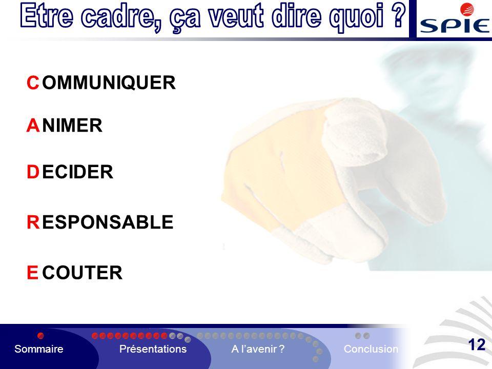 A C D R E OMMUNIQUER NIMER ECIDER ESPONSABLE COUTER SommairePrésentationsA lavenir ?Conclusion 12