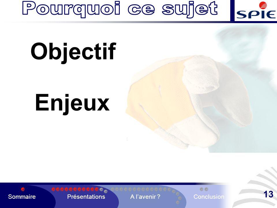 Objectif Enjeux SommairePrésentationsA lavenir ?Conclusion 13