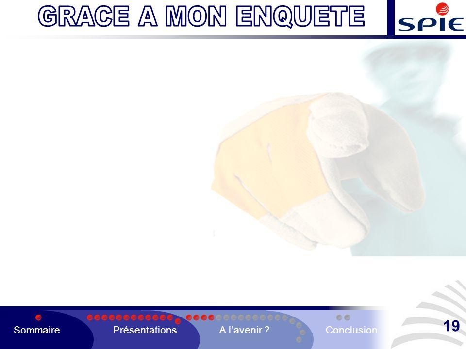 SommairePrésentationsA lavenir ?Conclusion 19