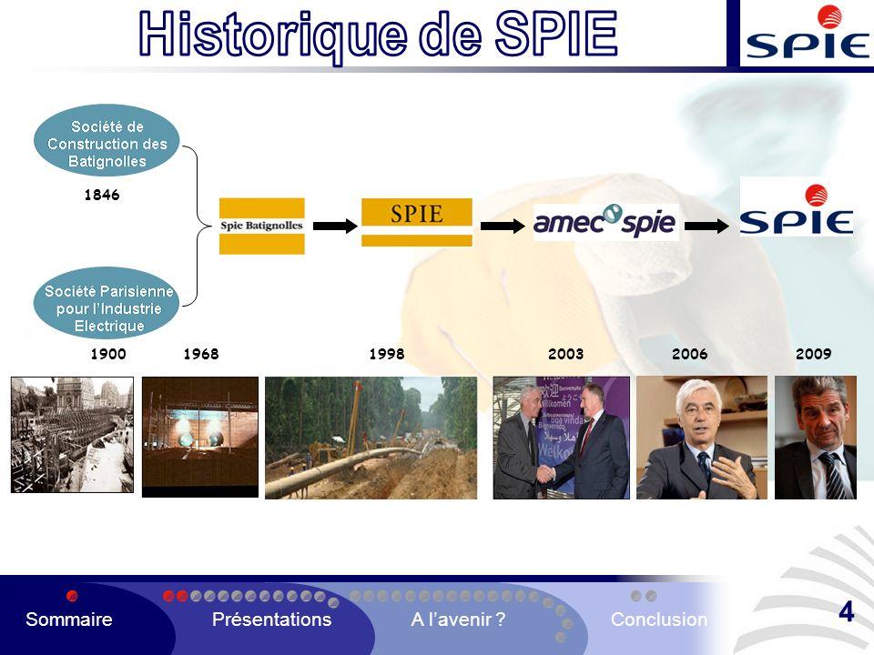 Les outils mis en place Contexte du chantier Environnement Lieu géographique SommairePrésentationsA lavenir ?Conclusion 15