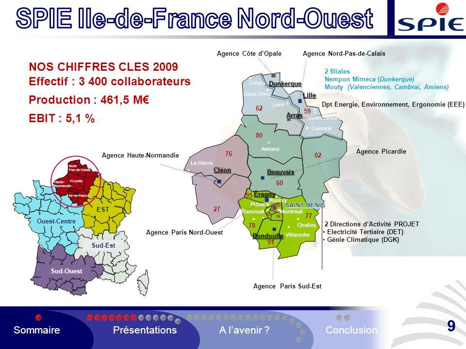 NOS CHIFFRES CLES 2009 Production : 461,5 M EBIT : 5,1 % Effectif : 3 400 collaborateurs 62 59 80 02 60 76 27 77 91 78 93 94 95 Arras Dunkerque Valenc