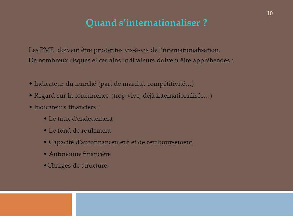 Quand sinternationaliser ? Les PME doivent être prudentes vis-à-vis de linternationalisation. De nombreux risques et certains indicateurs doivent être