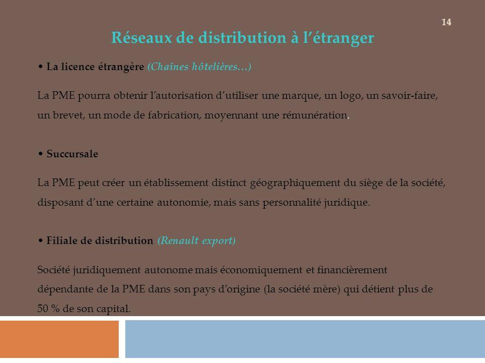 Réseaux de distribution à létranger La licence étrangère (Chaînes hôtelières…) La PME pourra obtenir lautorisation dutiliser une marque, un logo, un s