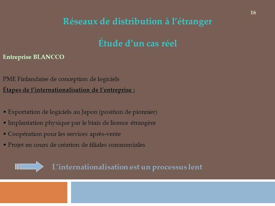 Réseaux de distribution à létranger Étude dun cas réel Entreprise BLANCCO PME Finlandaise de conception de logiciels Étapes de linternationalisation d
