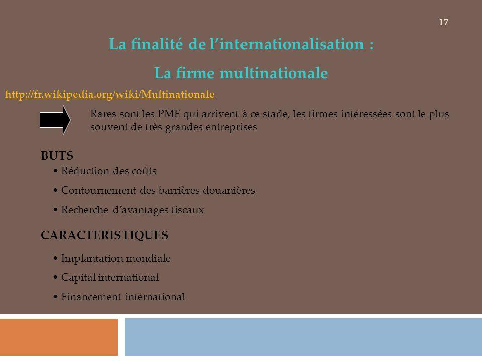 La finalité de linternationalisation : La firme multinationale http://fr.wikipedia.org/wiki/Multinationale Rares sont les PME qui arrivent à ce stade,