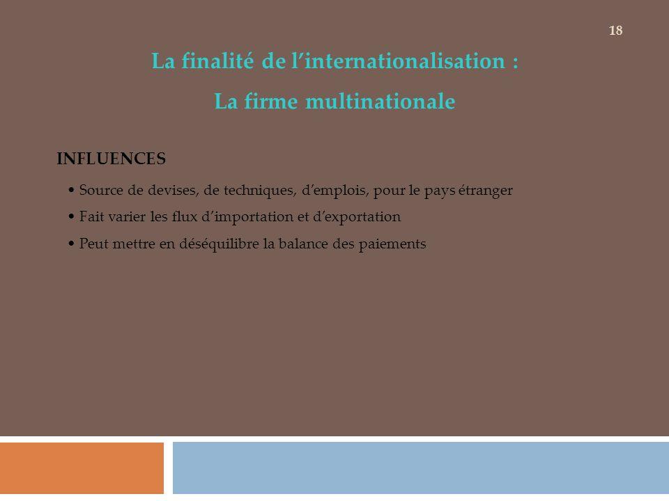 La finalité de linternationalisation : La firme multinationale INFLUENCES Source de devises, de techniques, demplois, pour le pays étranger Fait varie