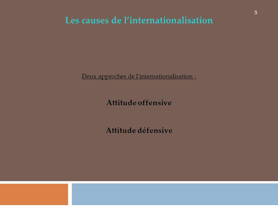 Deux approches de linternationalisation : Attitude offensive Attitude défensive 5