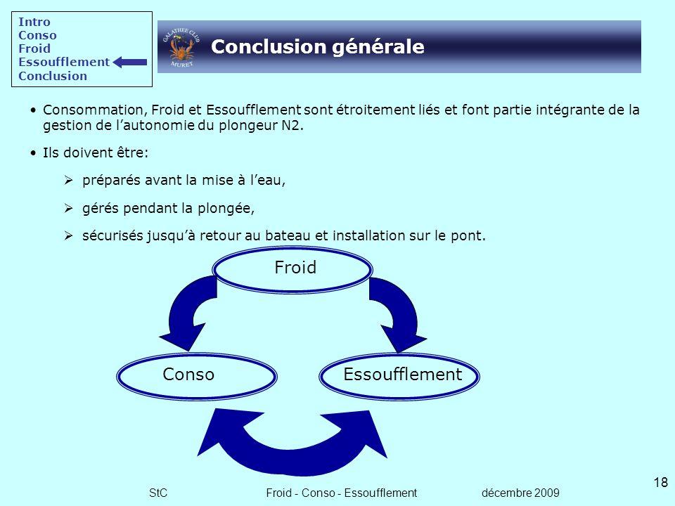 StC Froid - Conso - Essoufflement décembre 2009 17 Conclusion sur lessoufflement Importance de la planification de la plongée (lestage, discussion, co