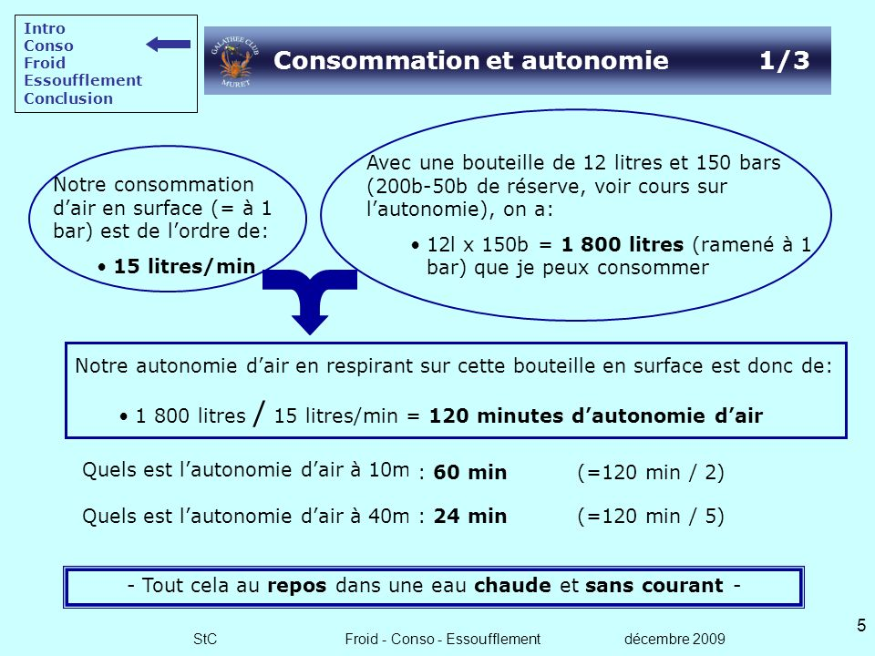 StC Froid - Conso - Essoufflement décembre 2009 4 Consommation et profondeur Dans les cours précédents vous avez vu que la pression à 10m est de: En d