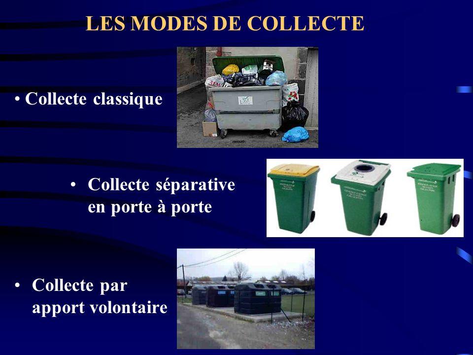 LES MODES DE COLLECTE Collecte séparative en porte à porte Collecte par apport volontaire Collecte classique