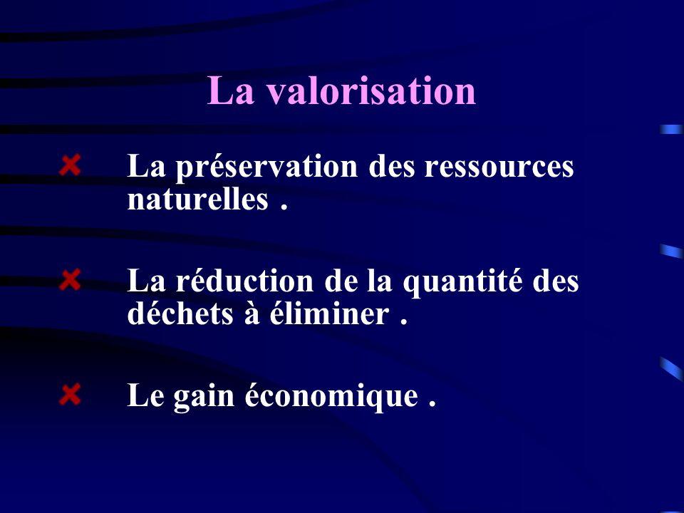 La valorisation La préservation des ressources naturelles. La réduction de la quantité des déchets à éliminer. Le gain économique.