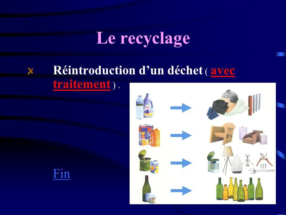 Le recyclage Réintroduction dun déchet ( avec traitement ). Fin