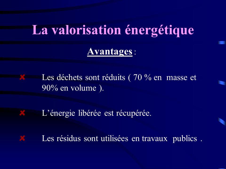 La valorisation énergétique Avantages : Les déchets sont réduits ( 70 % en masse et 90% en volume ). Lénergie libérée est récupérée. Les résidus sont