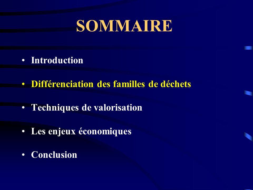 COMPARAISON DES COÛTS DE COLLECTE