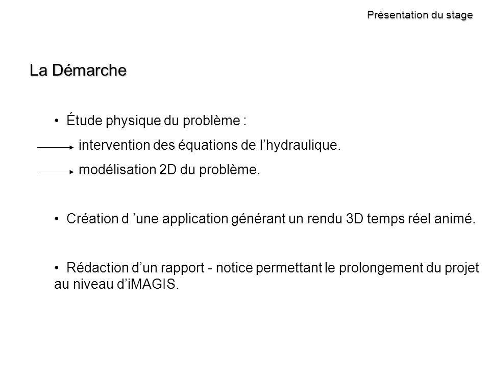 Présentation du stage La Démarche Étude physique du problème : intervention des équations de lhydraulique.