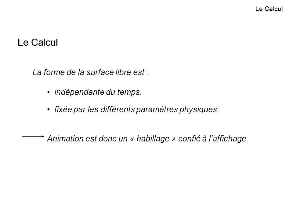 Le Calcul La forme de la surface libre est : indépendante du temps.