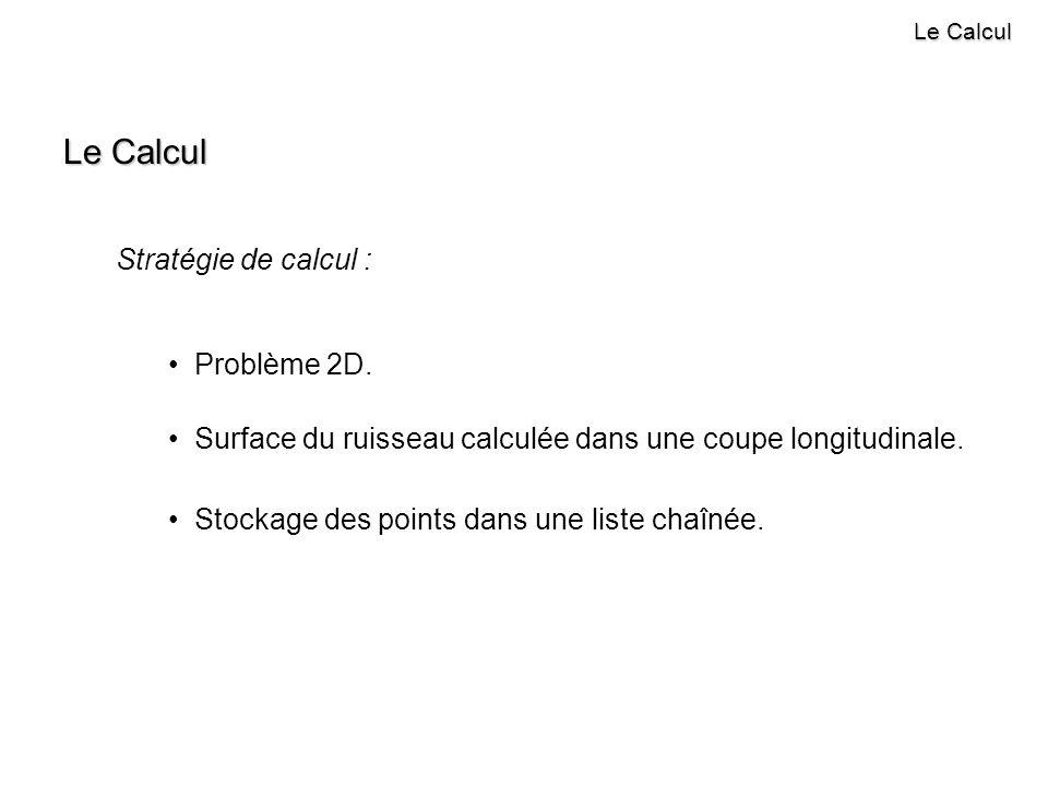 Stratégie de calcul : Problème 2D.Surface du ruisseau calculée dans une coupe longitudinale.