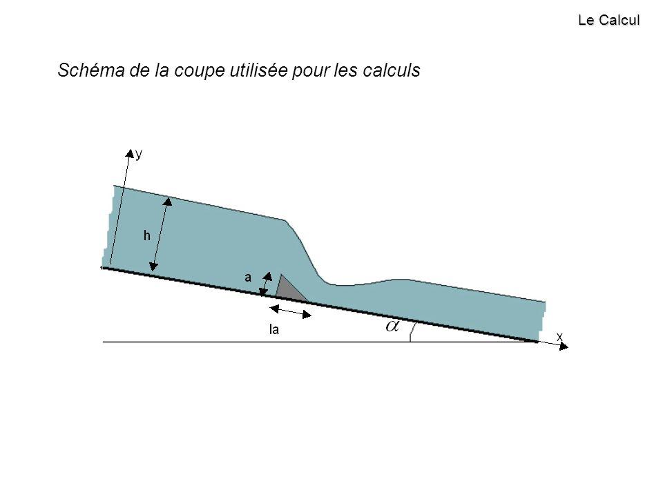 Le Calcul Schéma de la coupe utilisée pour les calculs