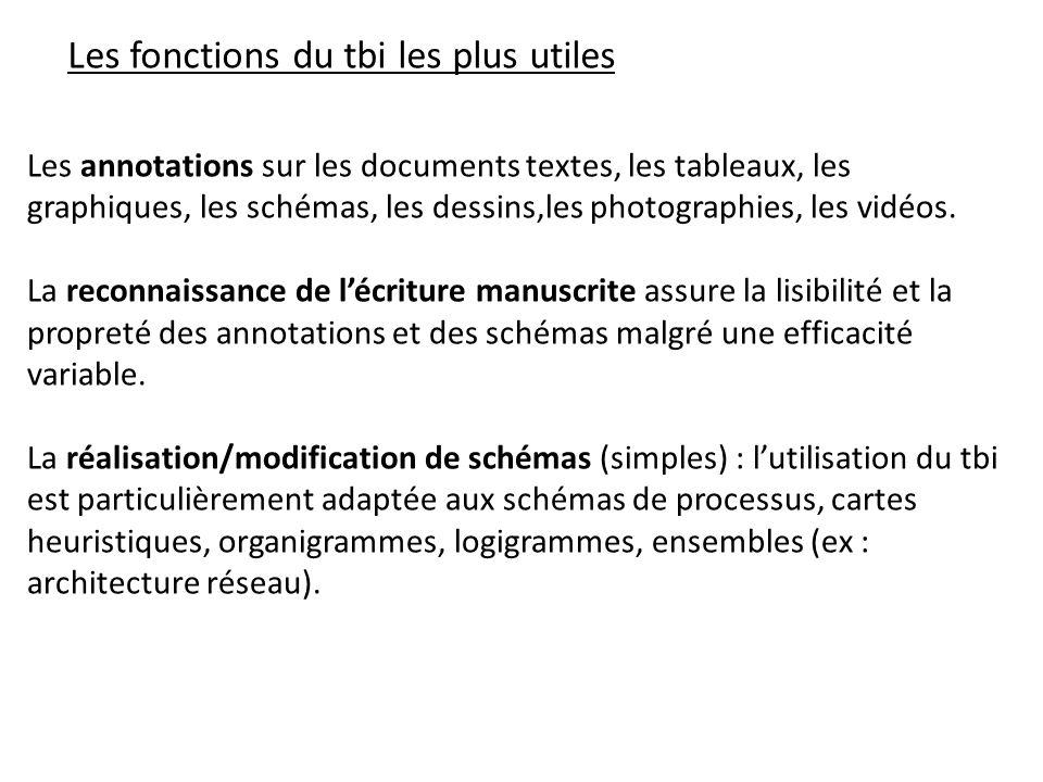 Les fonctions du tbi les plus utiles Les annotations sur les documents textes, les tableaux, les graphiques, les schémas, les dessins,les photographies, les vidéos.
