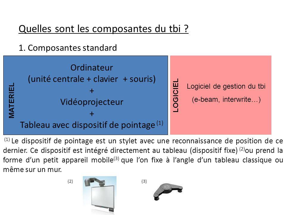 Quelles sont les composantes du tbi .1.