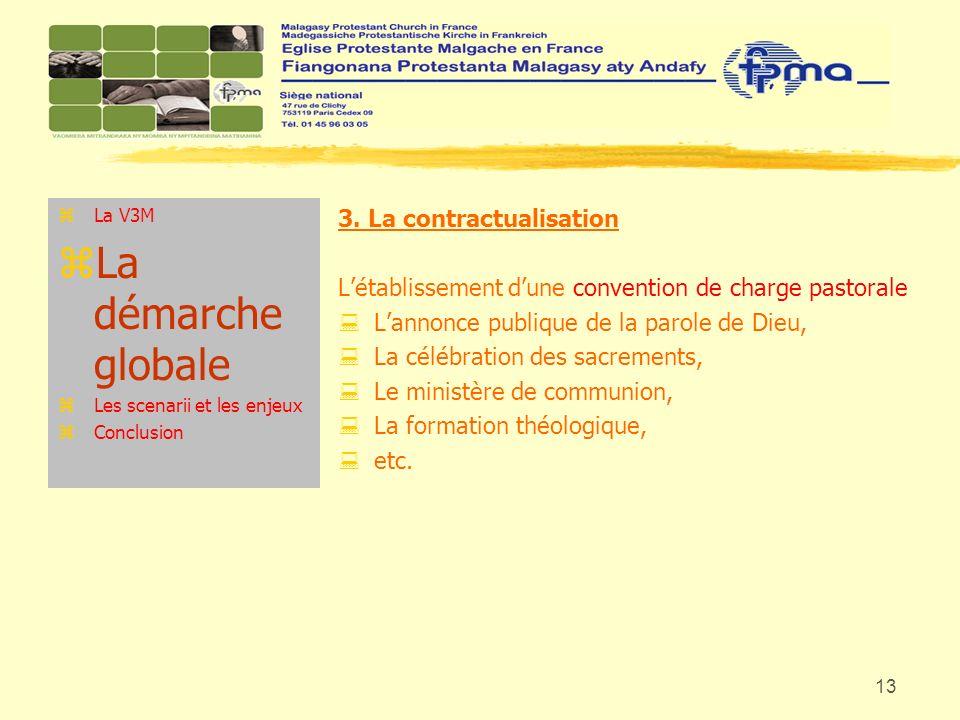 13 zLa V3M zLa démarche globale zLes scenarii et les enjeux zConclusion 3. La contractualisation Létablissement dune convention de charge pastorale :