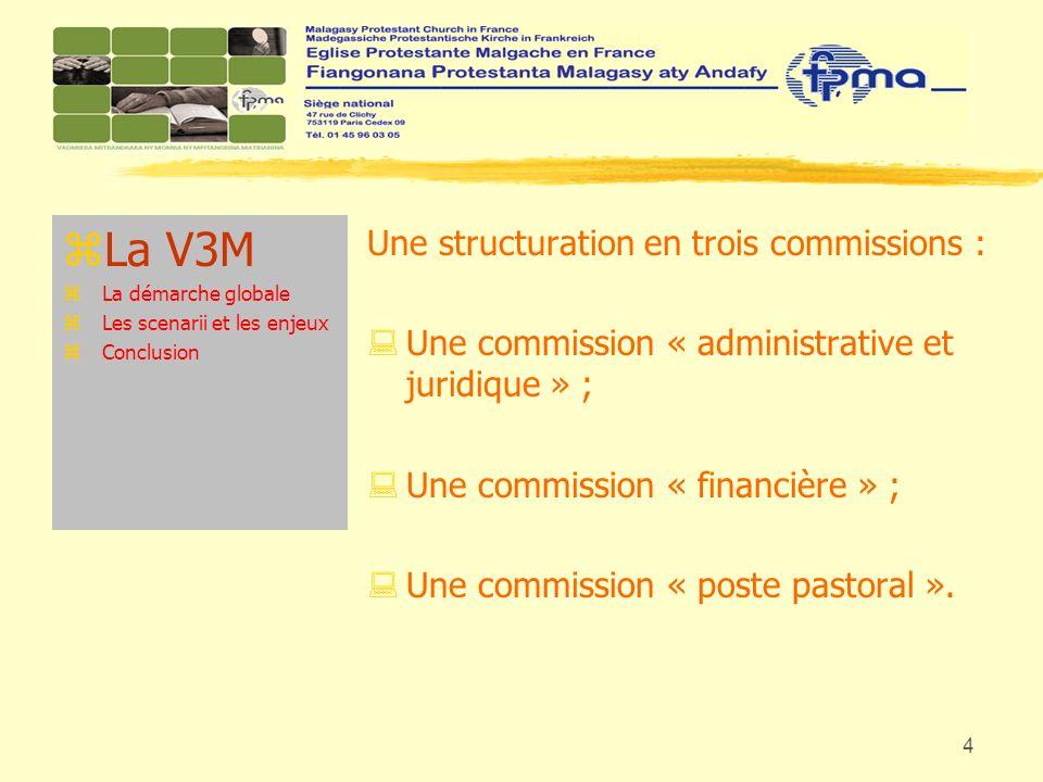 4 zLa V3M zLa démarche globale zLes scenarii et les enjeux zConclusion Une structuration en trois commissions : : Une commission « administrative et j