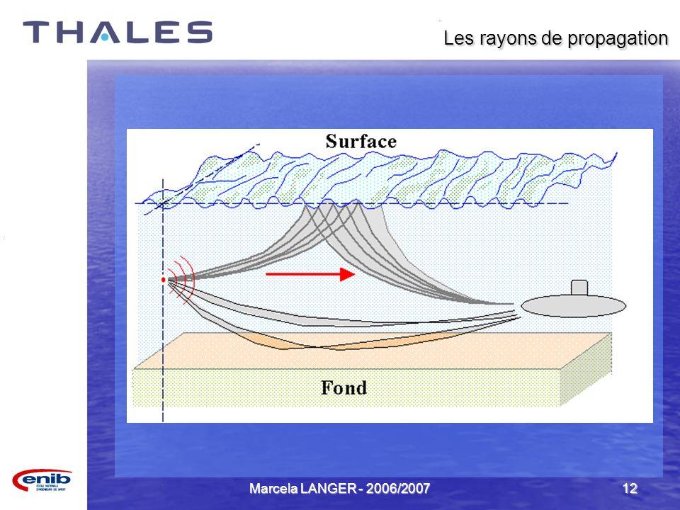Marcela LANGER - 2006/200712 Les rayons de propagation Les rayons de propagation